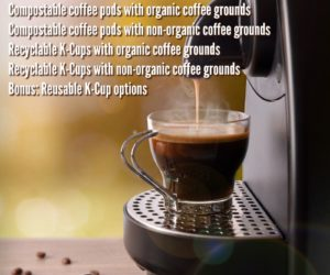 Ultimate List of Compostable Coffee Pods & Recyclable K-Cups