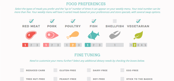 The Daily Dinner Food Preferences Chart.
